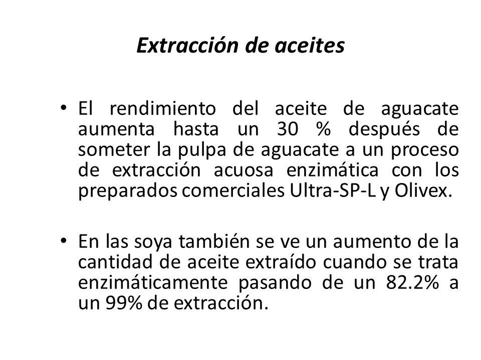 Extracción de aceites El rendimiento del aceite de aguacate aumenta hasta un 30 % después de someter la pulpa de aguacate a un proceso de extracción a