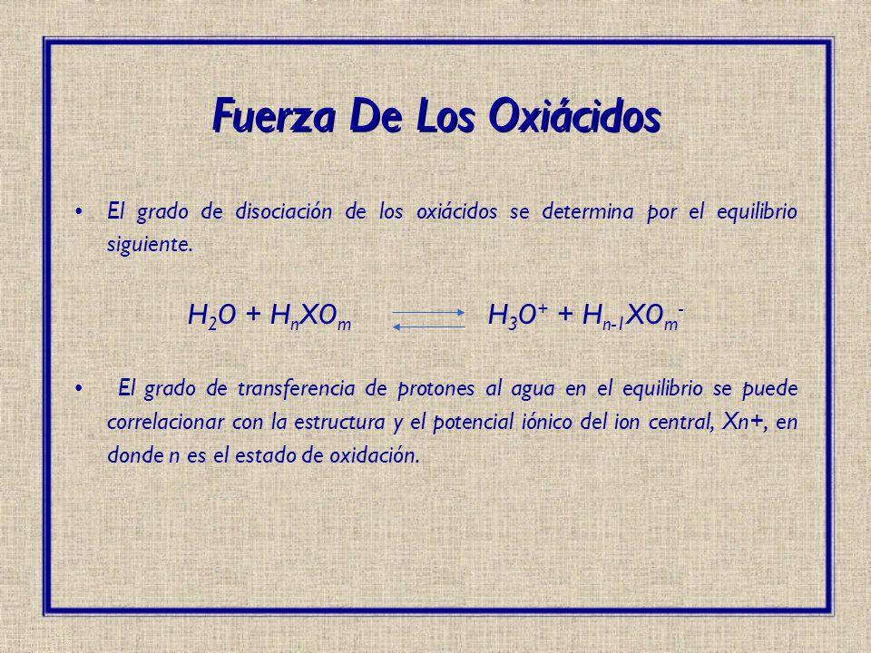 Fuerza De Los Oxiácidos El grado de disociación de los oxiácidos se determina por el equilibrio siguiente. H 2 O + H n XO m H 3 O + + H n-1 XO m - El
