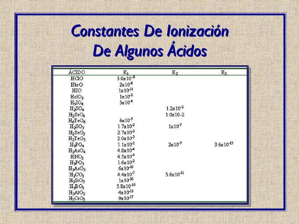 Constantes De Ionización De Algunos Ácidos