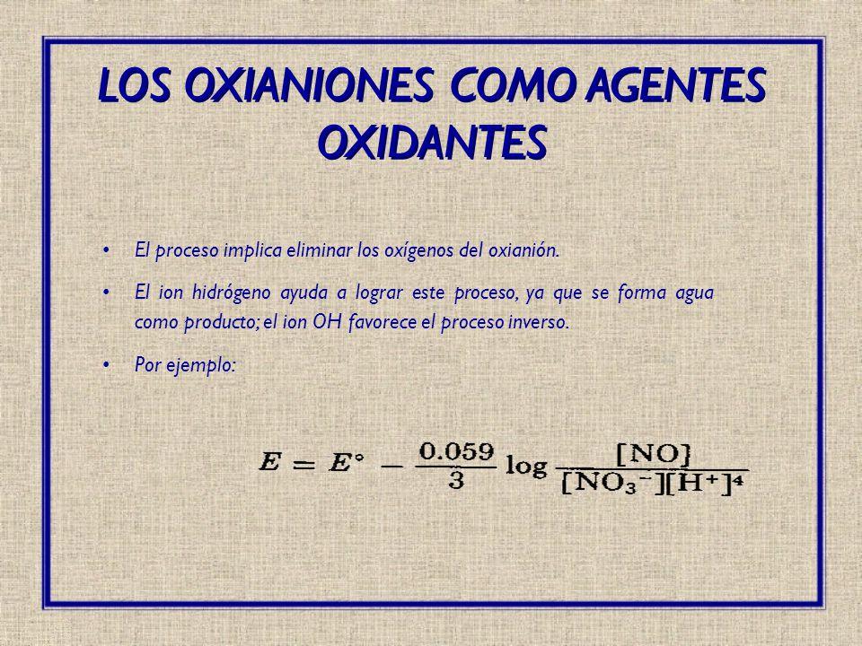 El proceso implica eliminar los oxígenos del oxianión. El ion hidrógeno ayuda a lograr este proceso, ya que se forma agua como producto; el ion OH fav