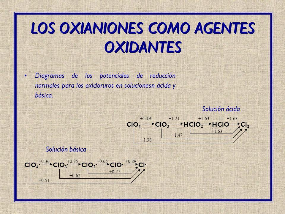 Diagramas de los potenciales de reducción normales para los oxicloruros en solucionesn ácida y básica. LOS OXIANIONES COMO AGENTES OXIDANTES ClO 4 - C
