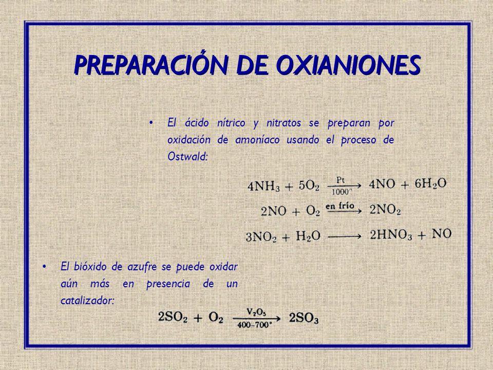 El ácido nítrico y nitratos se preparan por oxidación de amoníaco usando el proceso de Ostwald: El bióxido de azufre se puede oxidar aún más en presen