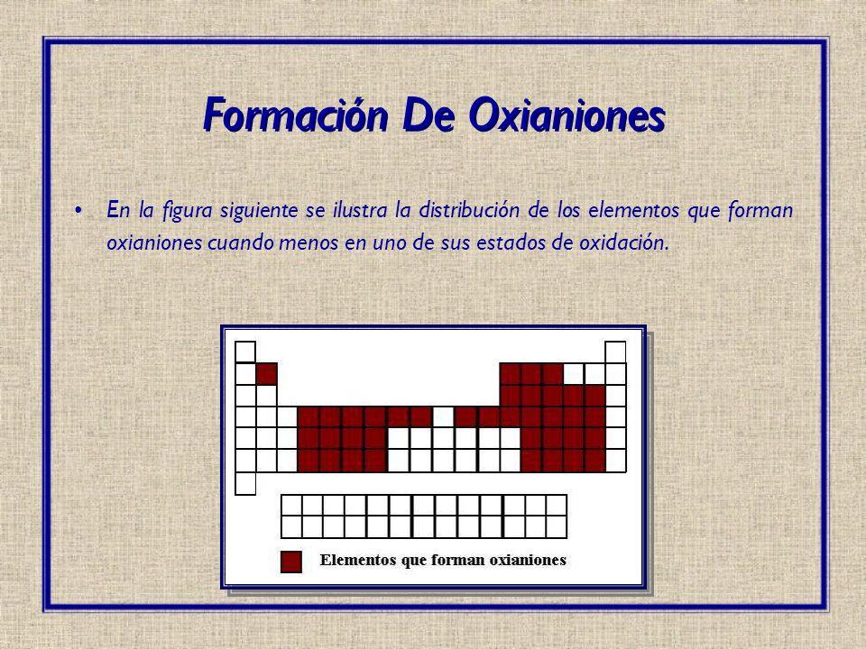 En la figura siguiente se ilustra la distribución de los elementos que forman oxianiones cuando menos en uno de sus estados de oxidación. Formación De