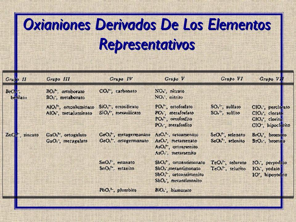 Oxianiones Derivados De Los Elementos Representativos