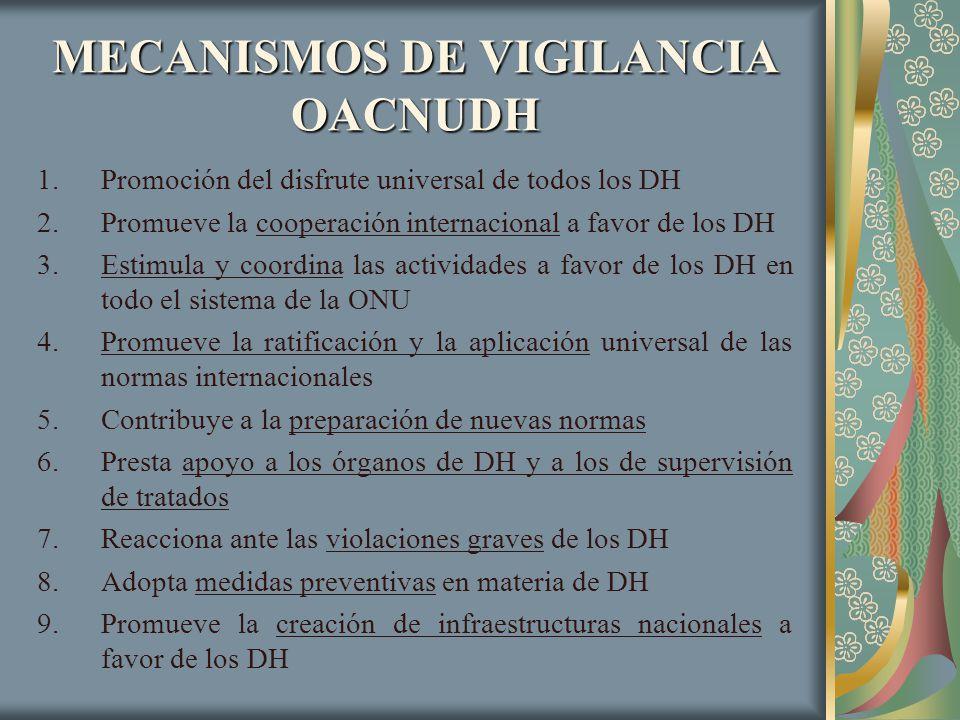 MECANISMOS DE VIGILANCIA OACNUDH 1.Promoción del disfrute universal de todos los DH 2.Promueve la cooperación internacional a favor de los DH 3.Estimu
