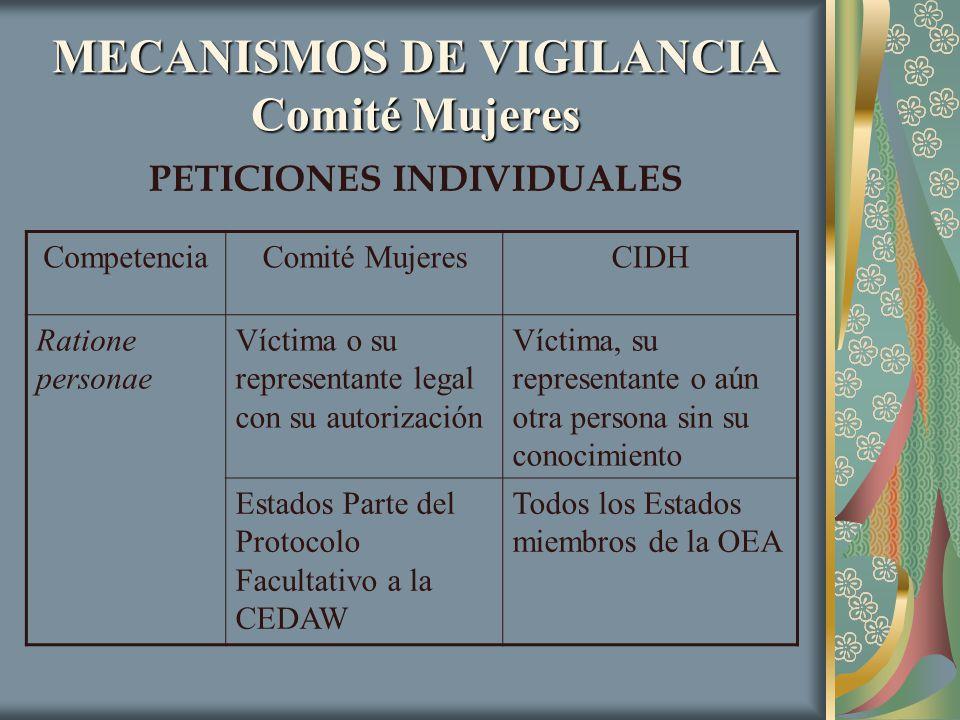MECANISMOS DE VIGILANCIA Comité Mujeres PETICIONES INDIVIDUALES CompetenciaComité MujeresCIDH Ratione personae Víctima o su representante legal con su
