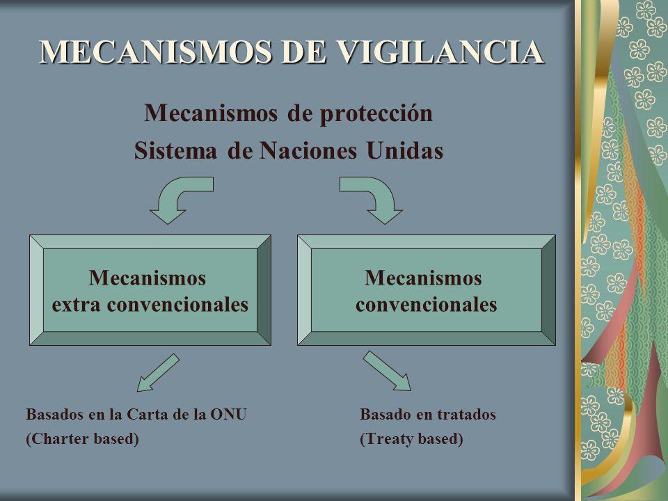 MECANISMOS DE VIGILANCIA Mecanismos de protección Sistema de Naciones Unidas Basados en la Carta de la ONUBasado en tratados (Charter based)(Treaty ba