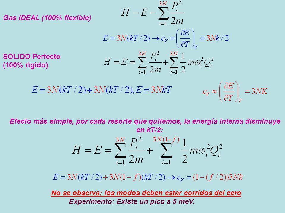 Gas IDEAL (100% flexible) SOLIDO Perfecto (100% rígido) Efecto más simple, por cada resorte que quitemos, la energía interna disminuye en kT/2: No se