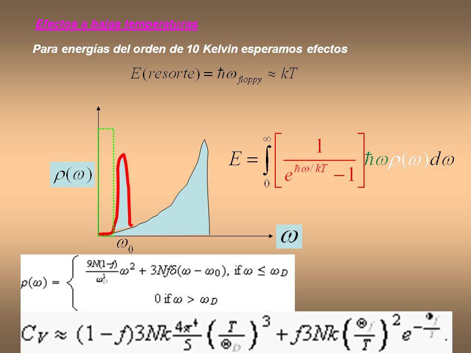 Efectos a bajas temperaturas Para energías del orden de 10 Kelvin esperamos efectos