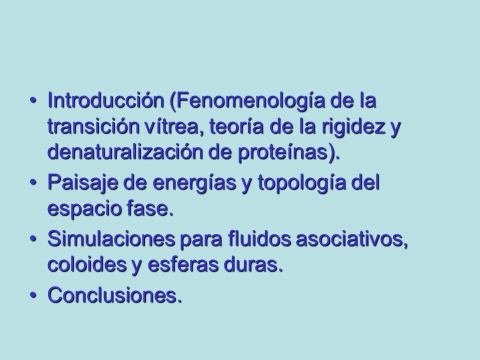 Introducción (Fenomenología de la transición vítrea, teoría de la rigidez y denaturalización de proteínas).Introducción (Fenomenología de la transició