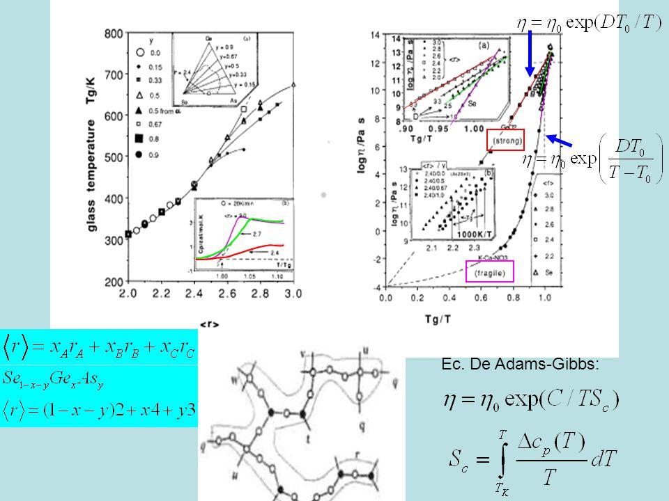 CONCLUSIONES La topología del espacio fase puede ser estudiada mediante el paisaje de energias.