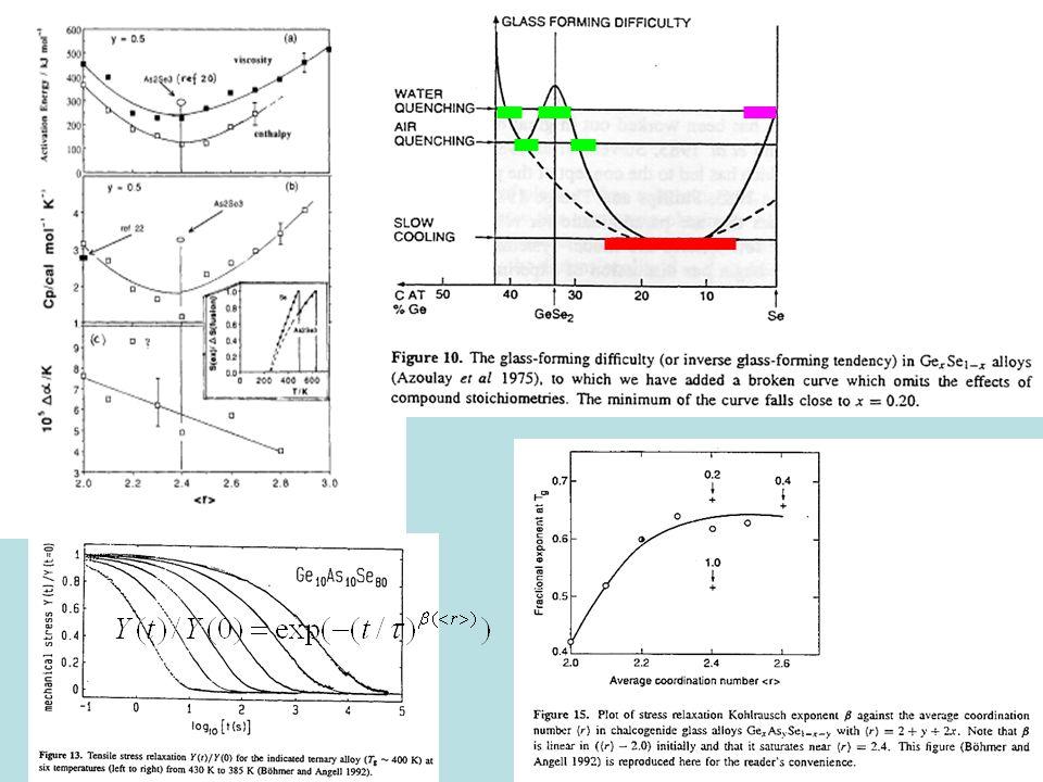 Usando sólo el término de canales: G.G. Naumis, Phys. Rev. B61, R9205 (2000)