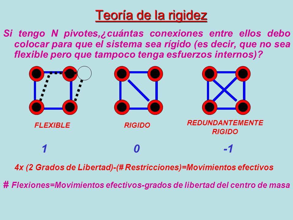 Teoría de la rigidez Si tengo N pivotes,¿cuántas conexiones entre ellos debo colocar para que el sistema sea rígido (es decir, que no sea flexible per