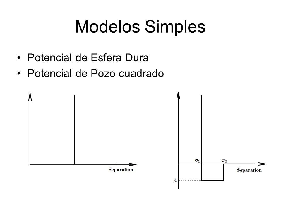 Modelos Simples Potencial de Esfera Dura Potencial de Pozo cuadrado
