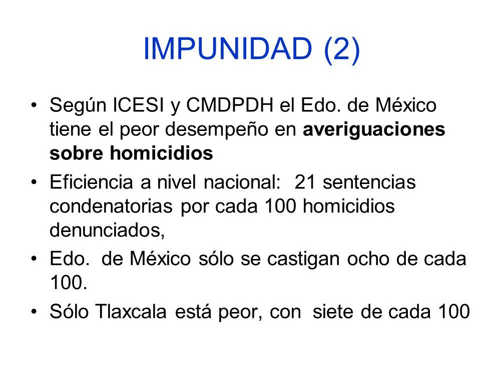 IMPUNIDAD (2) Según ICESI y CMDPDH el Edo.