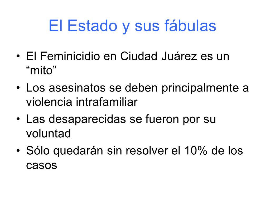 El Estado y sus fábulas El Feminicidio en Ciudad Juárez es un mito Los asesinatos se deben principalmente a violencia intrafamiliar Las desaparecidas se fueron por su voluntad Sólo quedarán sin resolver el 10% de los casos