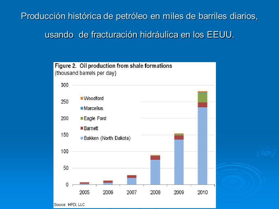 Canadá se ha convertido en el 1er exportador de petróleo a los EEUU con 2,670 miles de barriles diarios en el 2011.