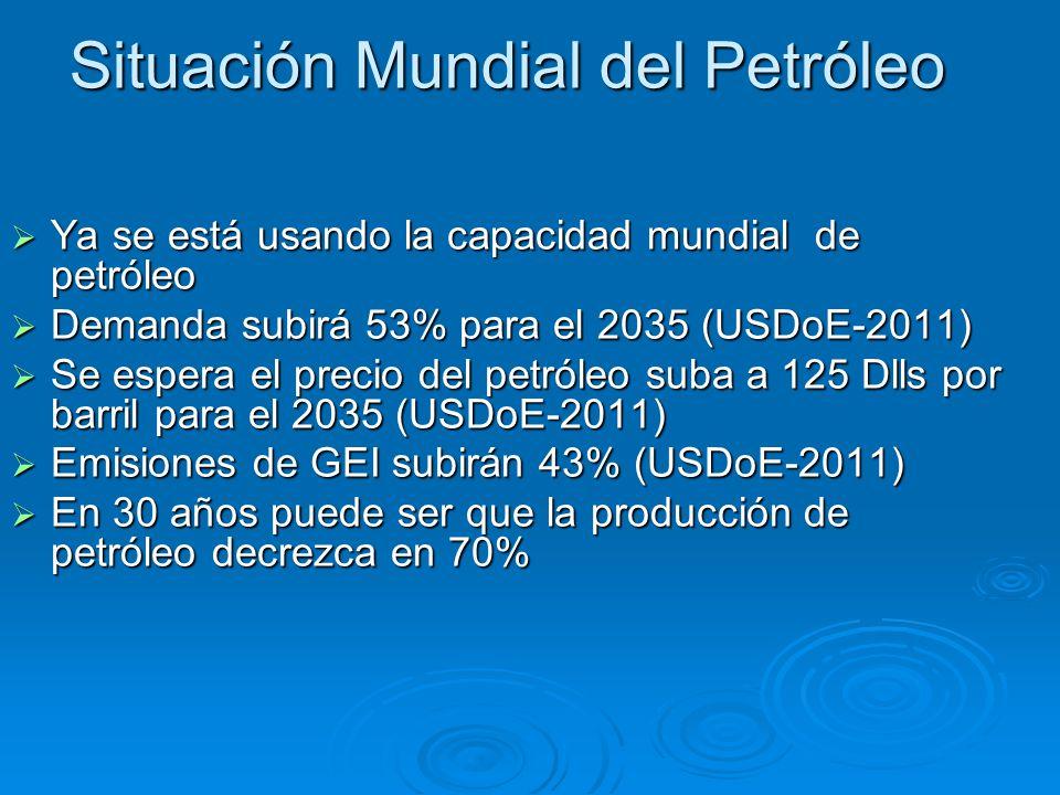 La oferta de energía fósil de fuentes tradicionales como yacimientos petroleros de gas en tierra y en aguas someras, comienza su descenso.