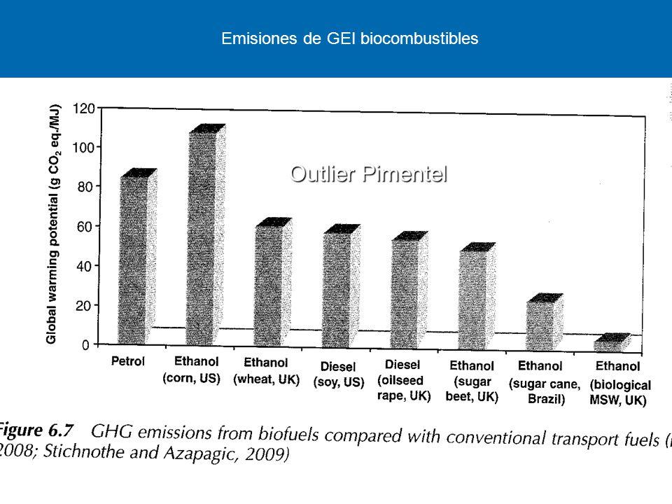Environmental and economic feasiblity of sugarcane ethanol for the Mexican transport sector Carlos García, Fabio Mancini Energy, 2011