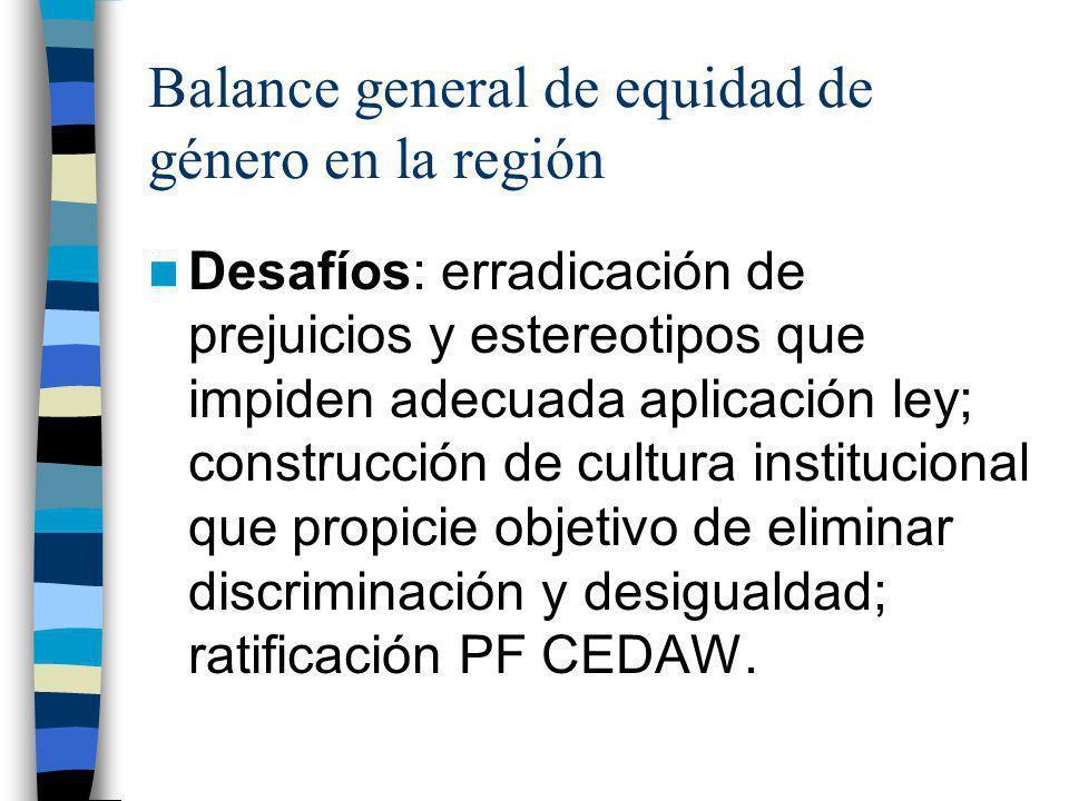 Balance general de equidad de género en la región Desafíos: erradicación de prejuicios y estereotipos que impiden adecuada aplicación ley; construcció