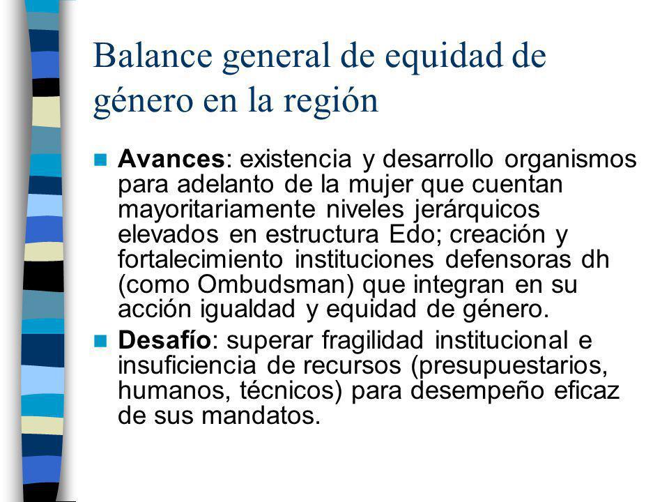 Balance general de equidad de género en la región Avances: existencia y desarrollo organismos para adelanto de la mujer que cuentan mayoritariamente n