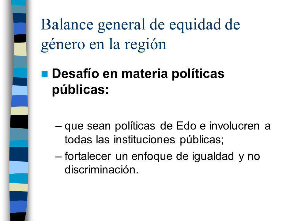 Balance general de equidad de género en la región Desafío en materia políticas públicas: –que sean políticas de Edo e involucren a todas las instituci