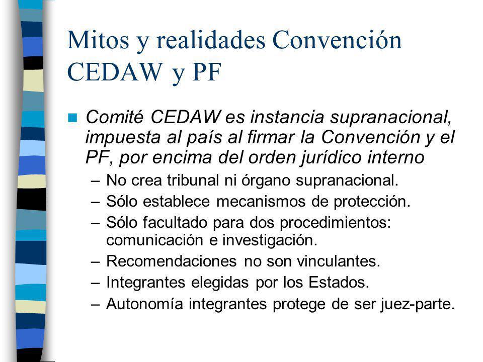 Mitos y realidades Convención CEDAW y PF Comité CEDAW es instancia supranacional, impuesta al país al firmar la Convención y el PF, por encima del ord