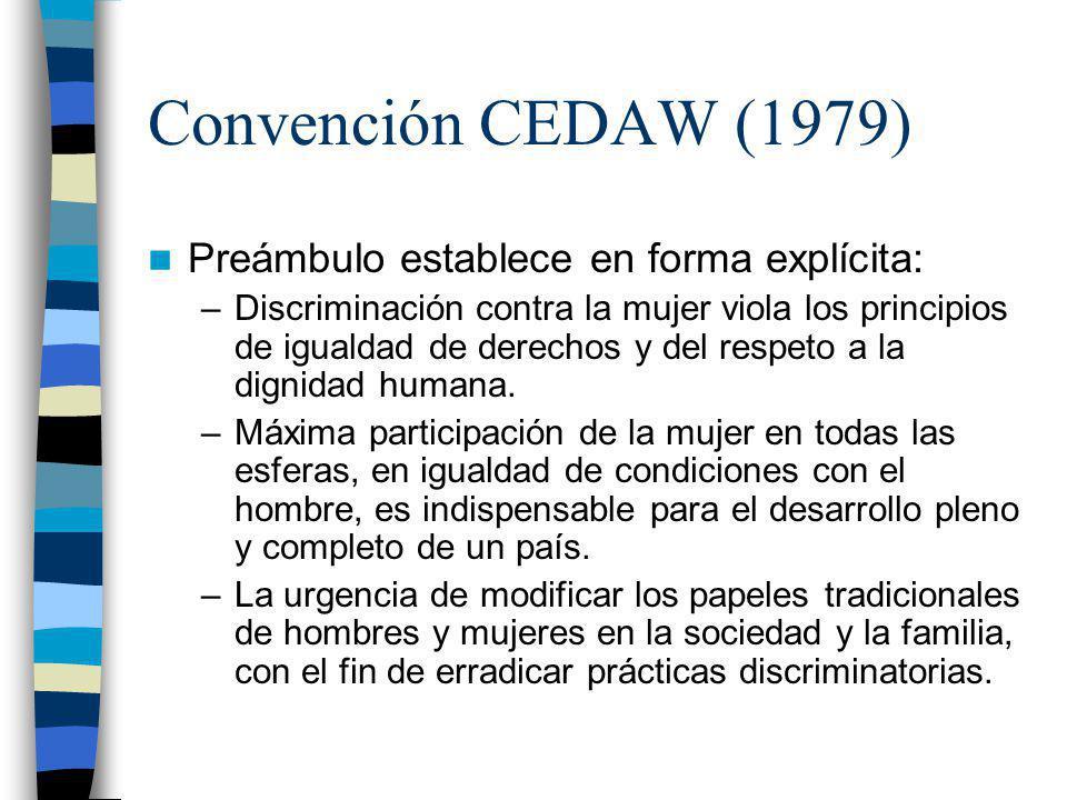 Convención CEDAW (1979) Preámbulo establece en forma explícita: –Discriminación contra la mujer viola los principios de igualdad de derechos y del res