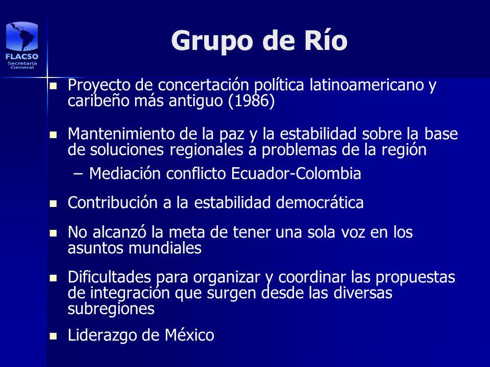 Grupo de Río Proyecto de concertación política latinoamericano y caribeño más antiguo (1986) Mantenimiento de la paz y la estabilidad sobre la base de