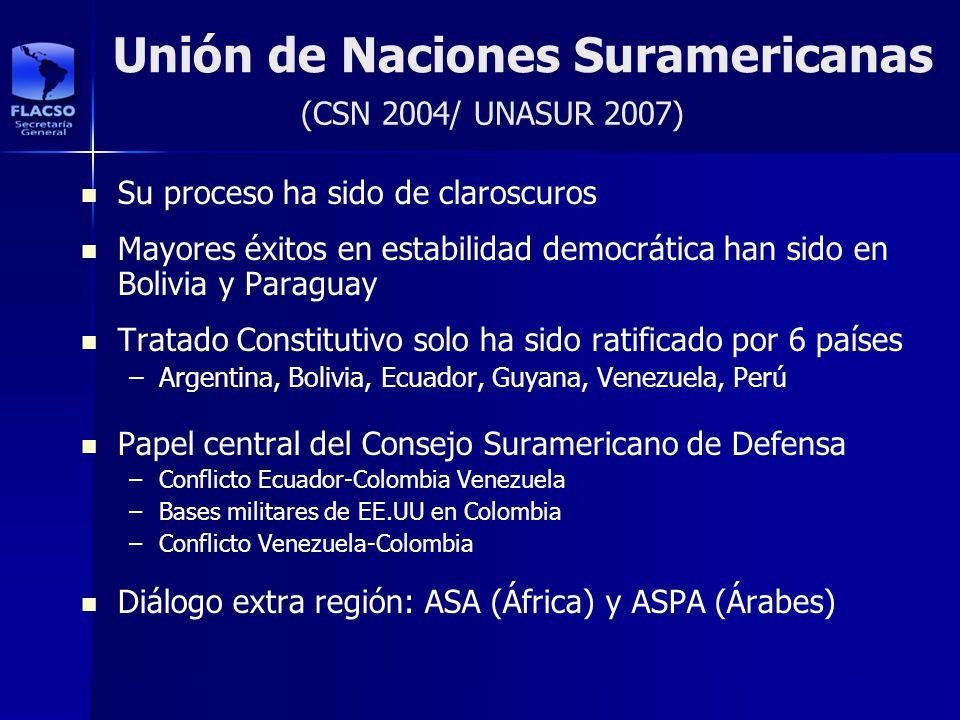 Unión de Naciones Suramericanas Su proceso ha sido de claroscuros Mayores éxitos en estabilidad democrática han sido en Bolivia y Paraguay Tratado Con