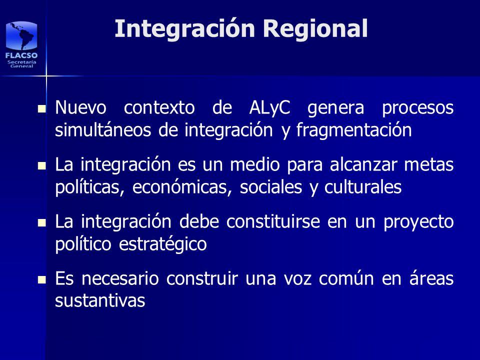Integración Regional Nuevo contexto de ALyC genera procesos simultáneos de integración y fragmentación La integración es un medio para alcanzar metas