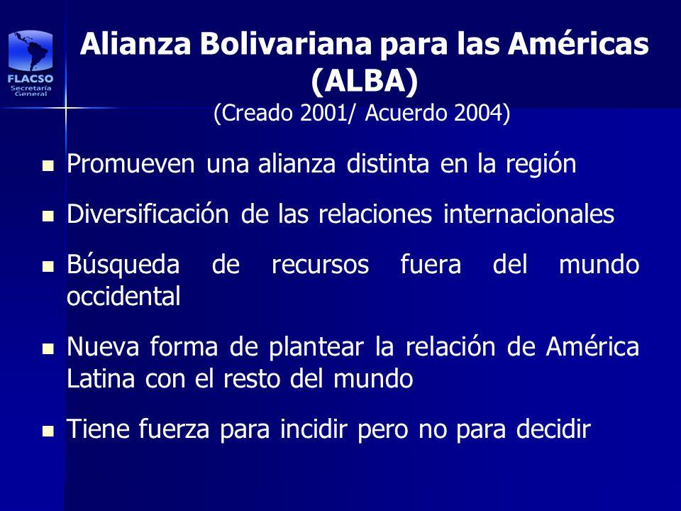 Alianza Bolivariana para las Américas (ALBA) Promueven una alianza distinta en la región Diversificación de las relaciones internacionales Búsqueda de