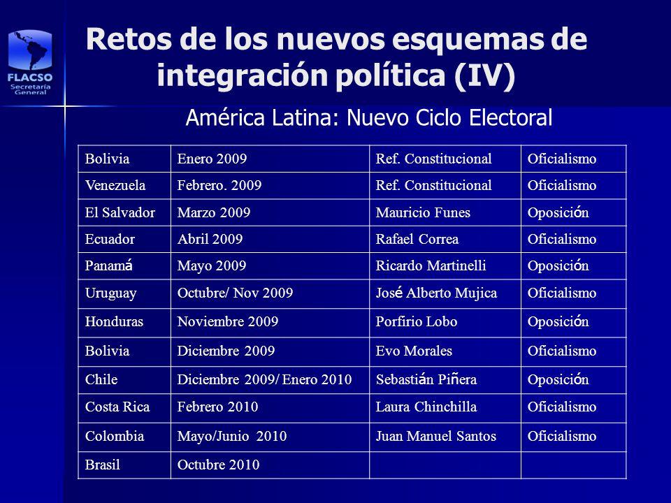 Retos de los nuevos esquemas de integración política (IV) América Latina: Nuevo Ciclo Electoral BoliviaEnero 2009Ref. ConstitucionalOficialismo Venezu