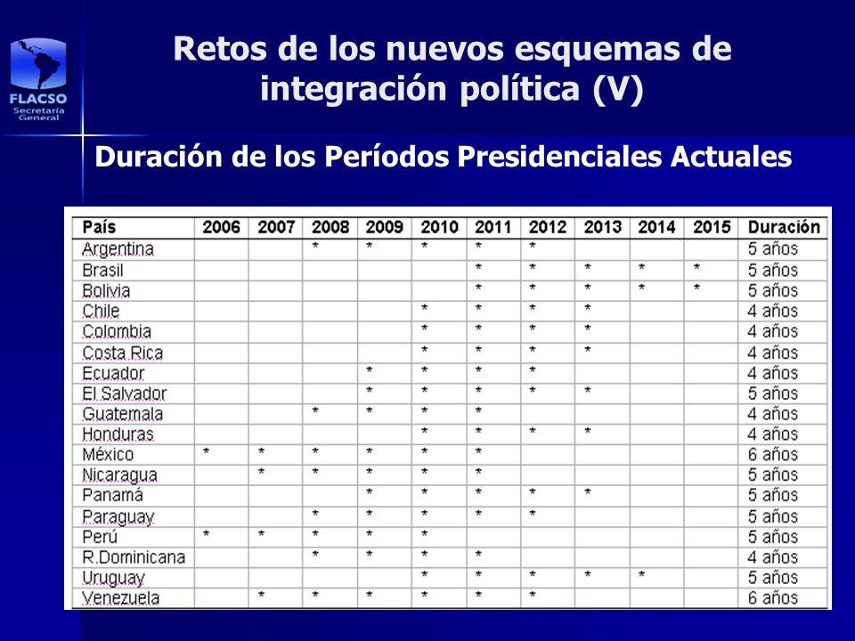 Retos de los nuevos esquemas de integración política (V) Duración de los Períodos Presidenciales Actuales