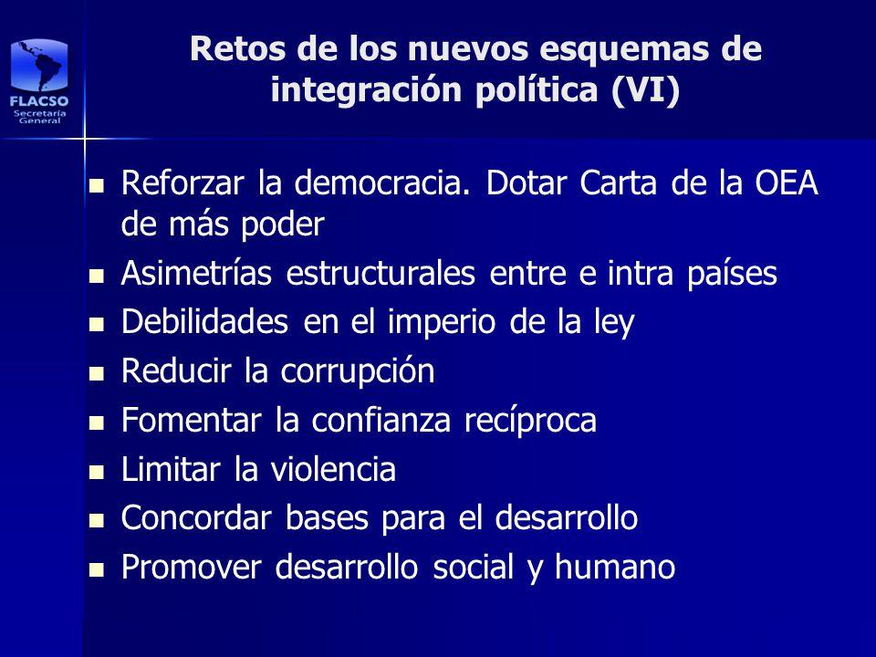 Retos de los nuevos esquemas de integración política (VI) Reforzar la democracia. Dotar Carta de la OEA de más poder Asimetrías estructurales entre e