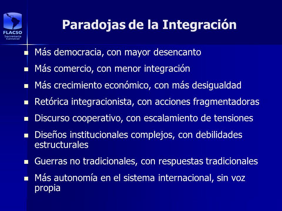 Paradojas de la Integración Más democracia, con mayor desencanto Más comercio, con menor integración Más crecimiento económico, con más desigualdad Re