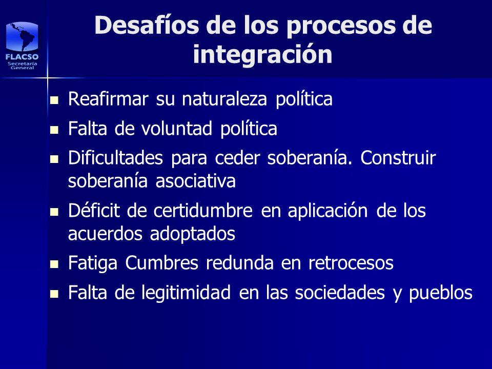 Desafíos de los procesos de integración Reafirmar su naturaleza política Falta de voluntad política Dificultades para ceder soberanía. Construir sober