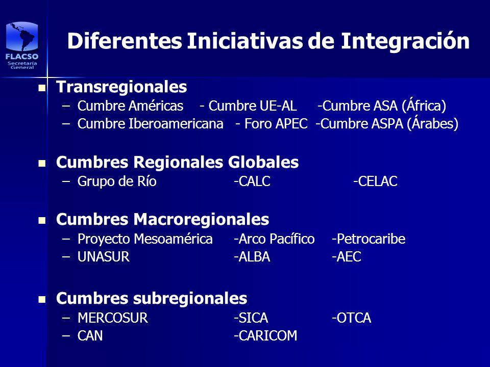 Diferentes Iniciativas de Integración Transregionales – –Cumbre Américas - Cumbre UE-AL -Cumbre ASA (África) – –Cumbre Iberoamericana - Foro APEC -Cum