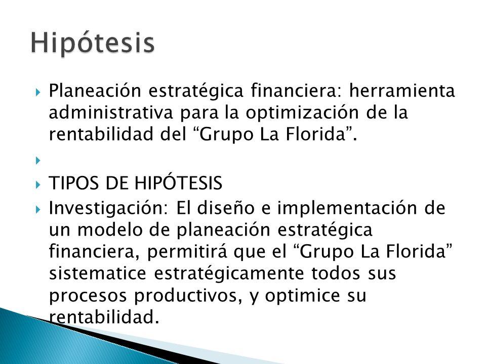 Planeación estratégica financiera: herramienta administrativa para la optimización de la rentabilidad del Grupo La Florida. TIPOS DE HIPÓTESIS Investi