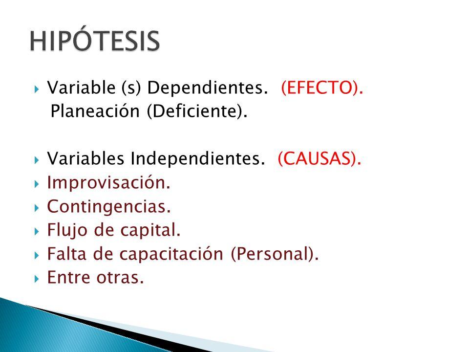 Variable (s) Dependientes. (EFECTO). Planeación (Deficiente). Variables Independientes. (CAUSAS). Improvisación. Contingencias. Flujo de capital. Falt