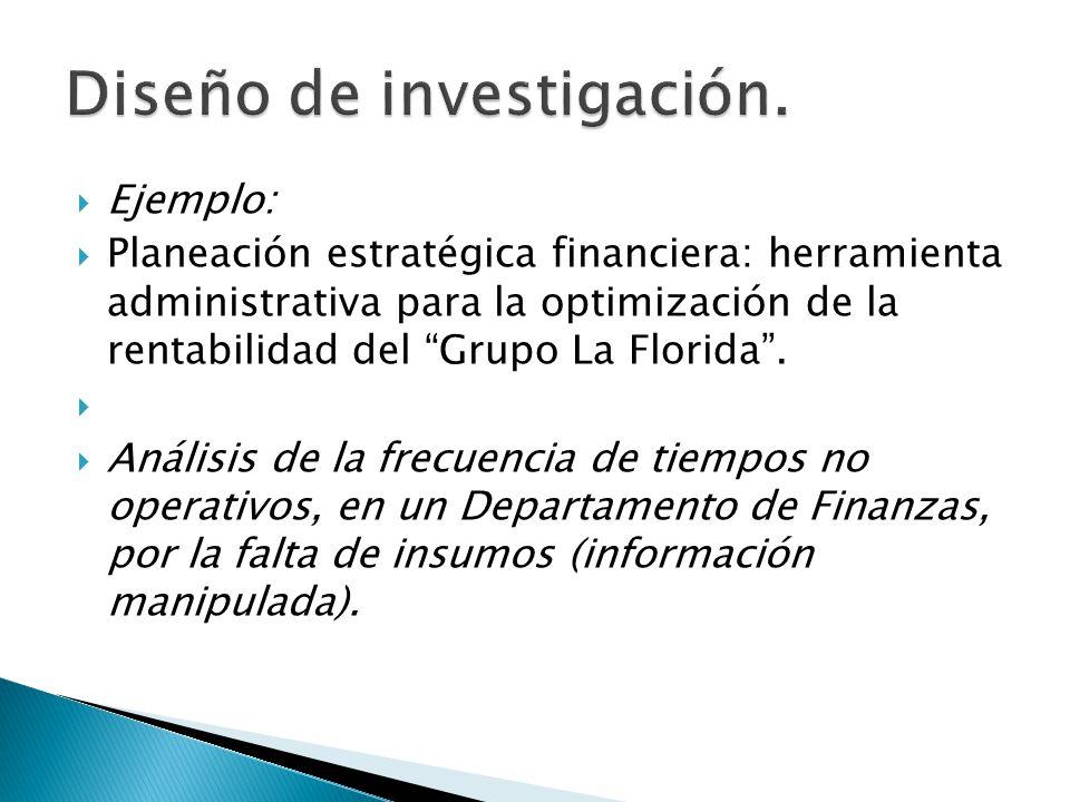 Ejemplo: Planeación estratégica financiera: herramienta administrativa para la optimización de la rentabilidad del Grupo La Florida. Análisis de la fr