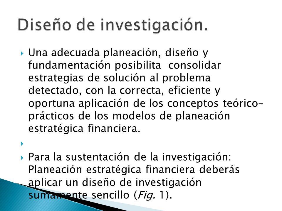 Una adecuada planeación, diseño y fundamentación posibilita consolidar estrategias de solución al problema detectado, con la correcta, eficiente y opo