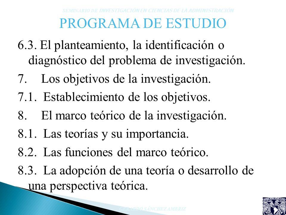 PROGRAMA DE ESTUDIO 6.3. El planteamiento, la identificación o diagnóstico del problema de investigación. 7. Los objetivos de la investigación. 7.1. E