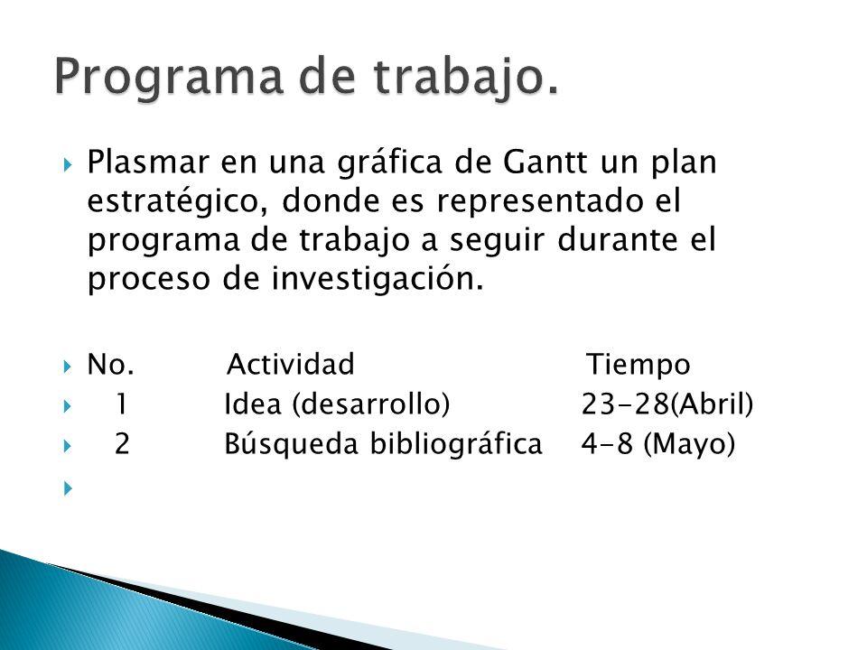 Plasmar en una gráfica de Gantt un plan estratégico, donde es representado el programa de trabajo a seguir durante el proceso de investigación. No. Ac