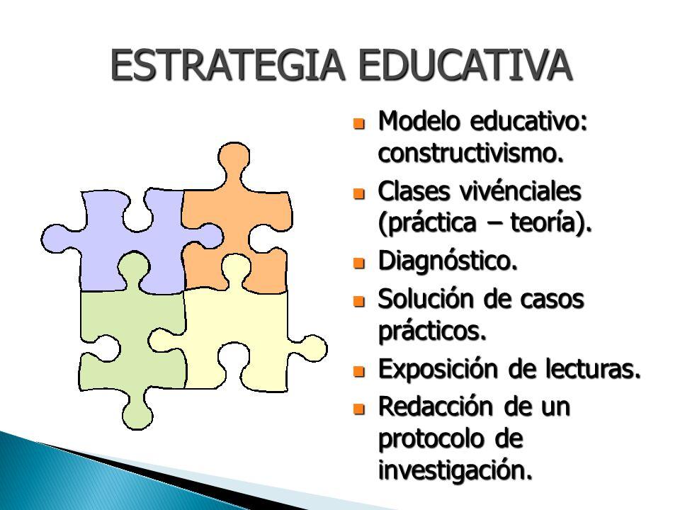 ESTRATEGIA EDUCATIVA Modelo educativo: constructivismo. Modelo educativo: constructivismo. Clases vivénciales (práctica – teoría). Clases vivénciales