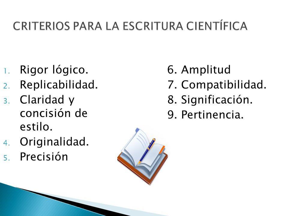 CRITERIOS PARA LA ESCRITURA CIENTÍFICA 1. Rigor lógico. 2. Replicabilidad. 3. Claridad y concisión de estilo. 4. Originalidad. 5. Precisión 6. Amplitu