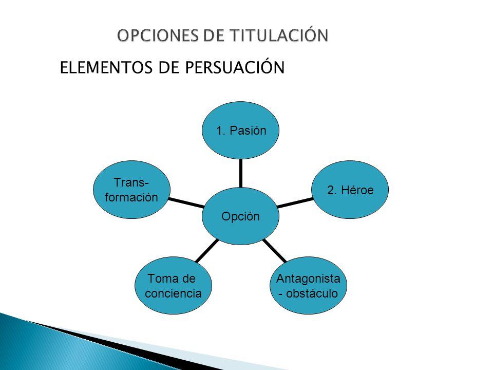 OPCIONES DE TITULACIÓN ELEMENTOS DE PERSUACIÓN Opción 1. Pasión2. Héroe Antagonista - obstáculo Toma de conciencia Trans- formación