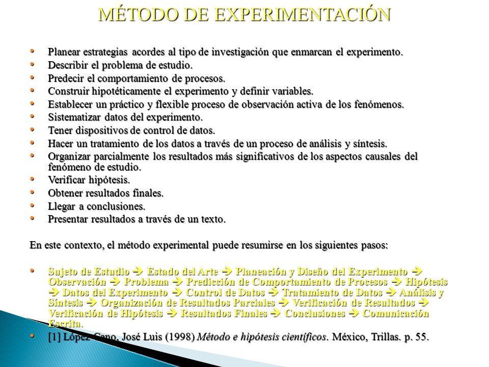 MÉTODO DE EXPERIMENTACIÓN Planear estrategias acordes al tipo de investigación que enmarcan el experimento. Planear estrategias acordes al tipo de inv