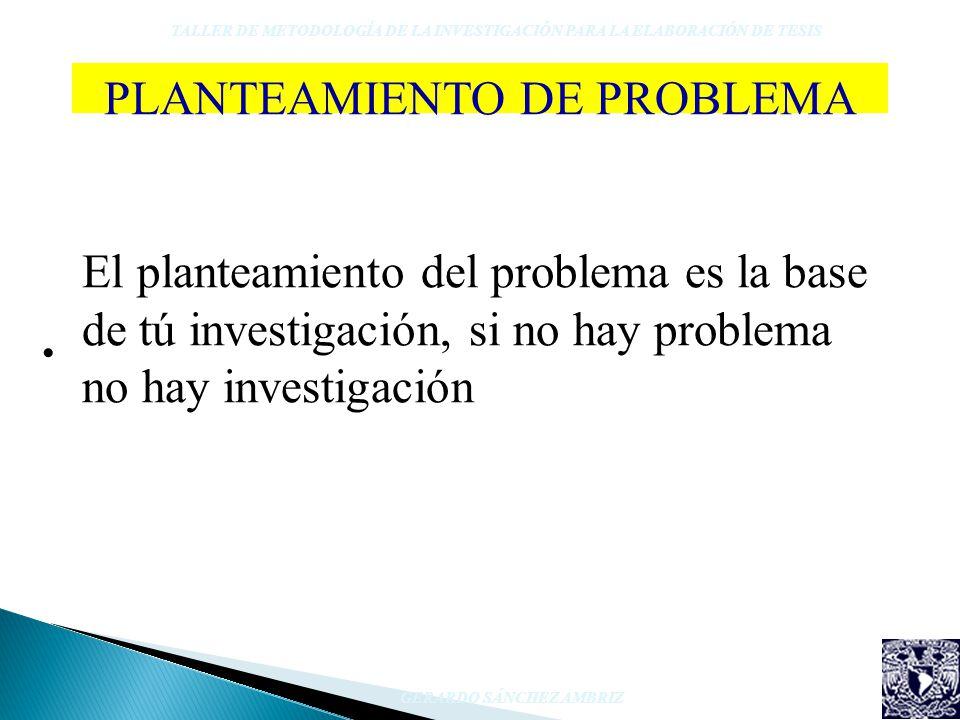 PLANTEAMIENTO DE PROBLEMA El planteamiento del problema es la base de tú investigación, si no hay problema no hay investigación TALLER DE METODOLOGÍA