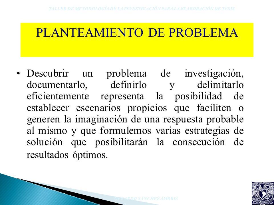 PLANTEAMIENTO DE PROBLEMA Descubrir un problema de investigación, documentarlo, definirlo y delimitarlo eficientemente representa la posibilidad de es